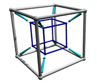 Introduction to the fourth dimension